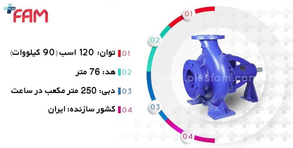 مشخصات فنی پمپ پمپیران EN100-250