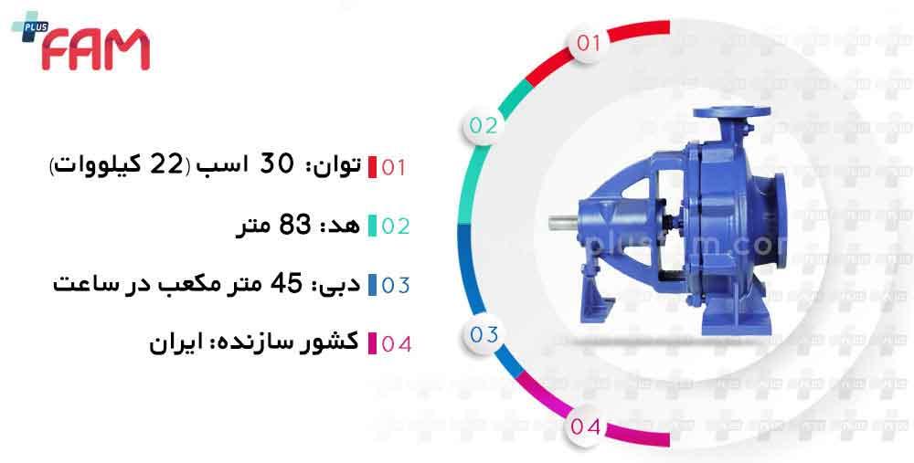 مشخصات فنی پمپ پمپیران EN40-250