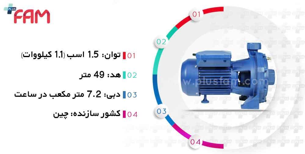 مشخصات فنی پمپ سنکون CB160
