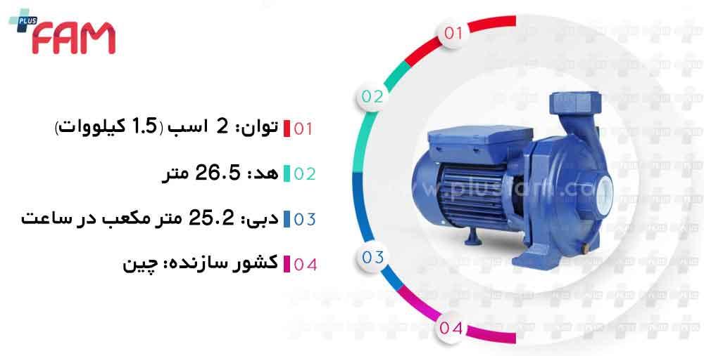 مشخصات فنی پمپ سنکون CB210