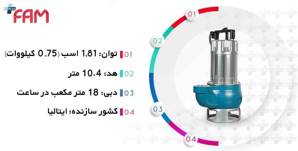 مشخصات فنی پمپ لجن کش پنتاکس DG 100/2